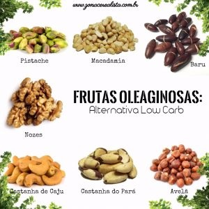 FRUTAS OLEAGINOSAS: ALTERNATIVA LOW CARB